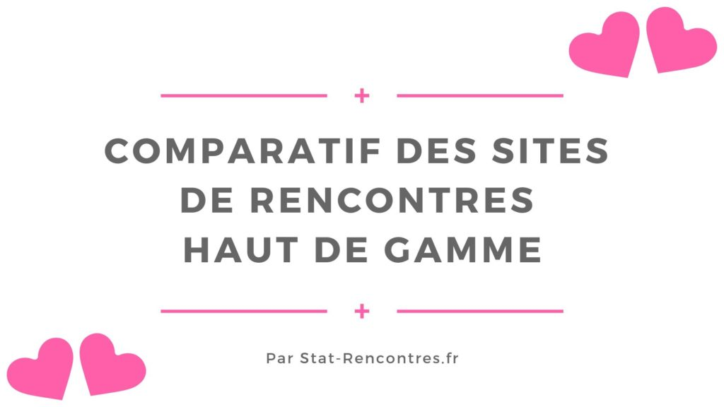 création de sites de rencontres WordPress