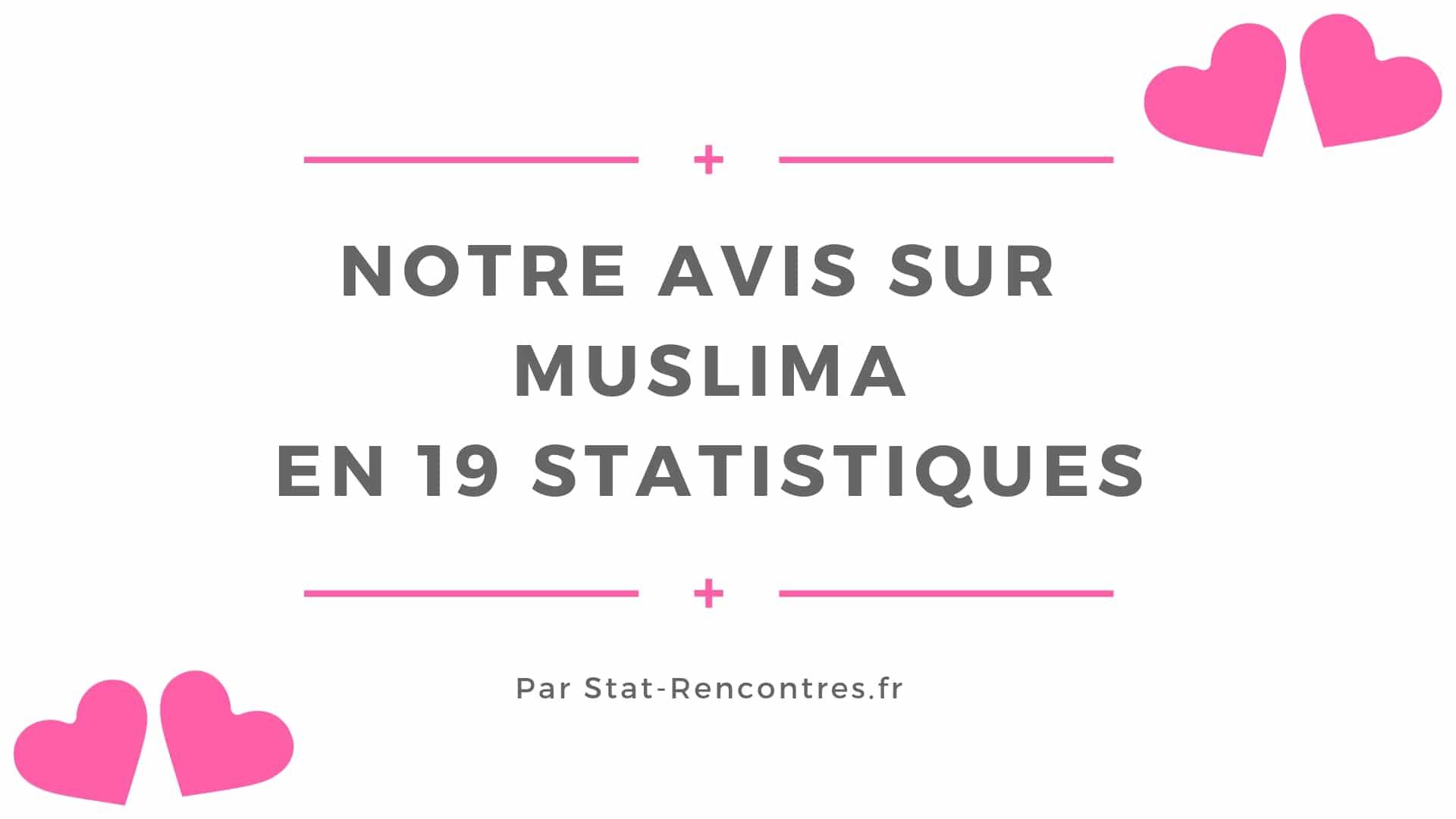 Muslima – Test & Avis